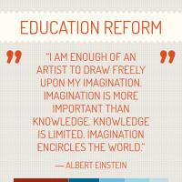 Infographic: Education Reform | infogr.am